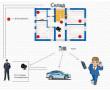 Датчики (извещатели) пожарной сигнализации для склада: виды, особенности подбора