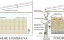 Вентиляция и климат-контроль овощехранилища MICRO 2004+