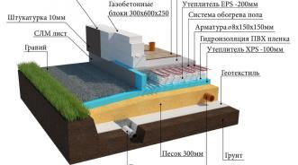 Автономный склад на основе солнечной энергии