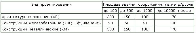 tekhzadanie_price