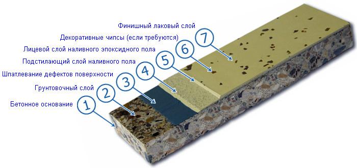 polimernoe-pokrytie-pola2