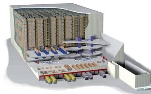 Высотный экспедиционный склад хранения и производства замороженных продуктов МИРАТОРГ