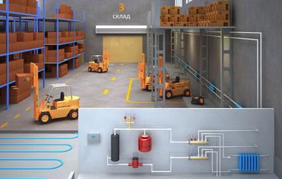 Газовое отопление склада