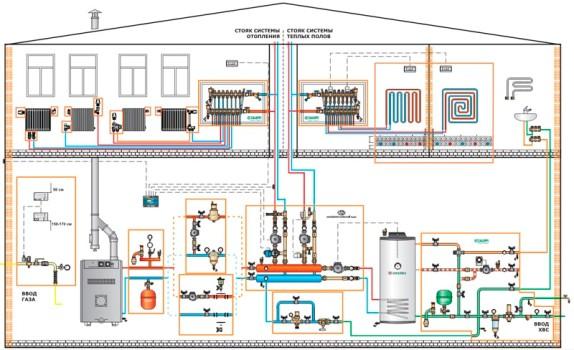 Паровая система отопления склада