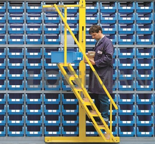 Основные требования к стеллажному оборудованию на складе