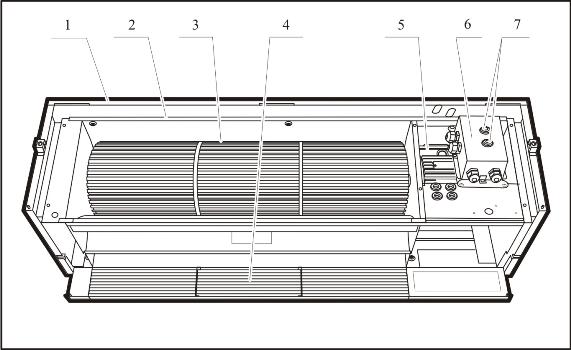 Схема устройства тепловой воздушной завесы