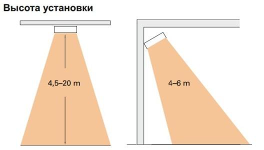 Технические характеристики установки Frico IR 6000