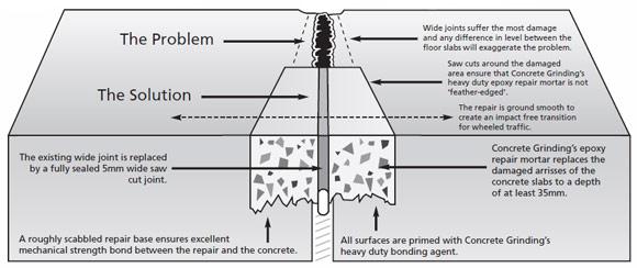 concrete-grinding-3
