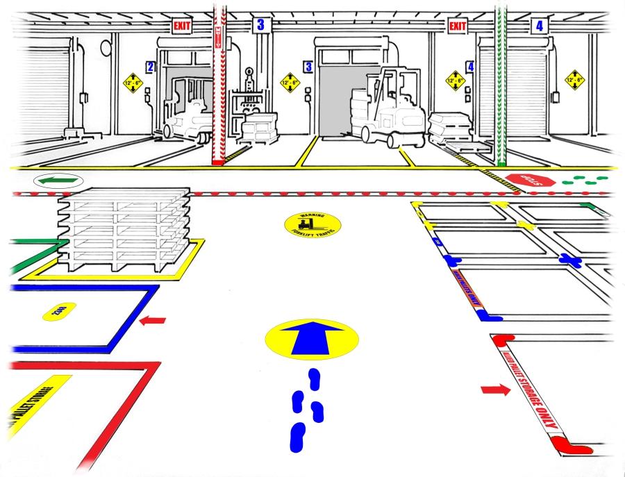 5S-floor-marking-ideas900