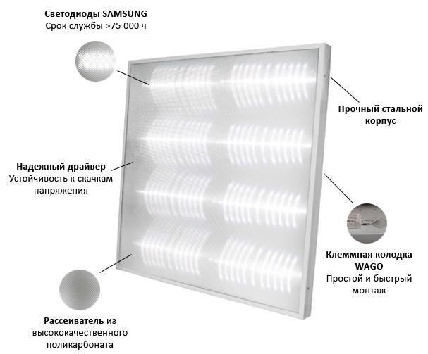 Светодиодный светильник для потолка Армстронг DS-Office 30 - цена: 2604 руб.