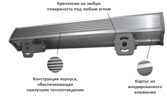 Крепление промышленного светодиодного светильника DS Prom 66