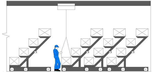 Консольные стеллажи для хранения металлопроката (разгрузка краном)
