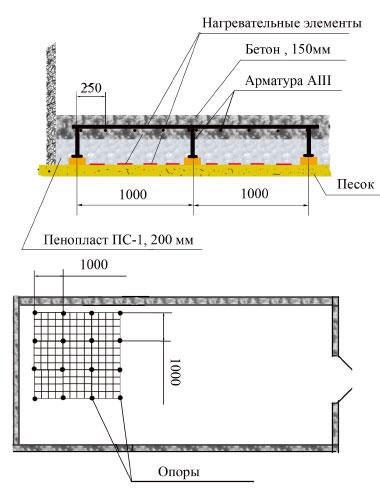 Проект отопления автоматизированного склада одежды высотой 25 метров