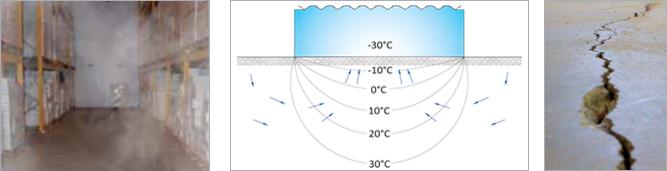 проблемы пучения грунта при промерзании